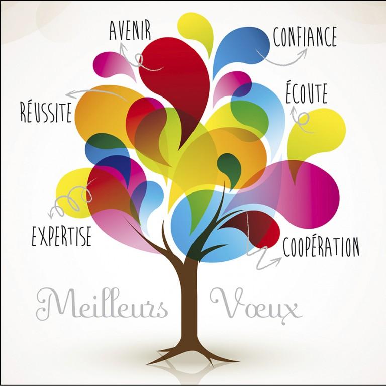 Tous Nos Meilleurs Voeux Pour 2019 Annonces Mairie De L Arbresle